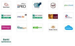 Logotypy banków